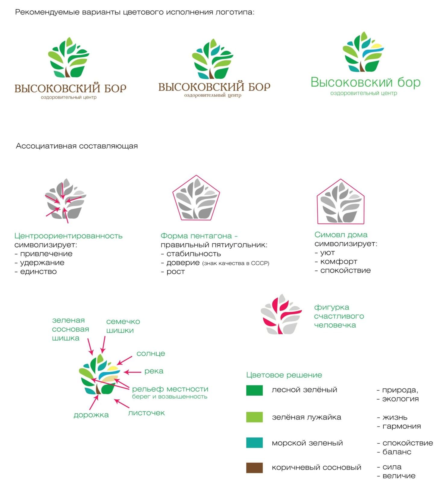 разработка логотипа детского оздоровительного лагеря «Высоковский бор»